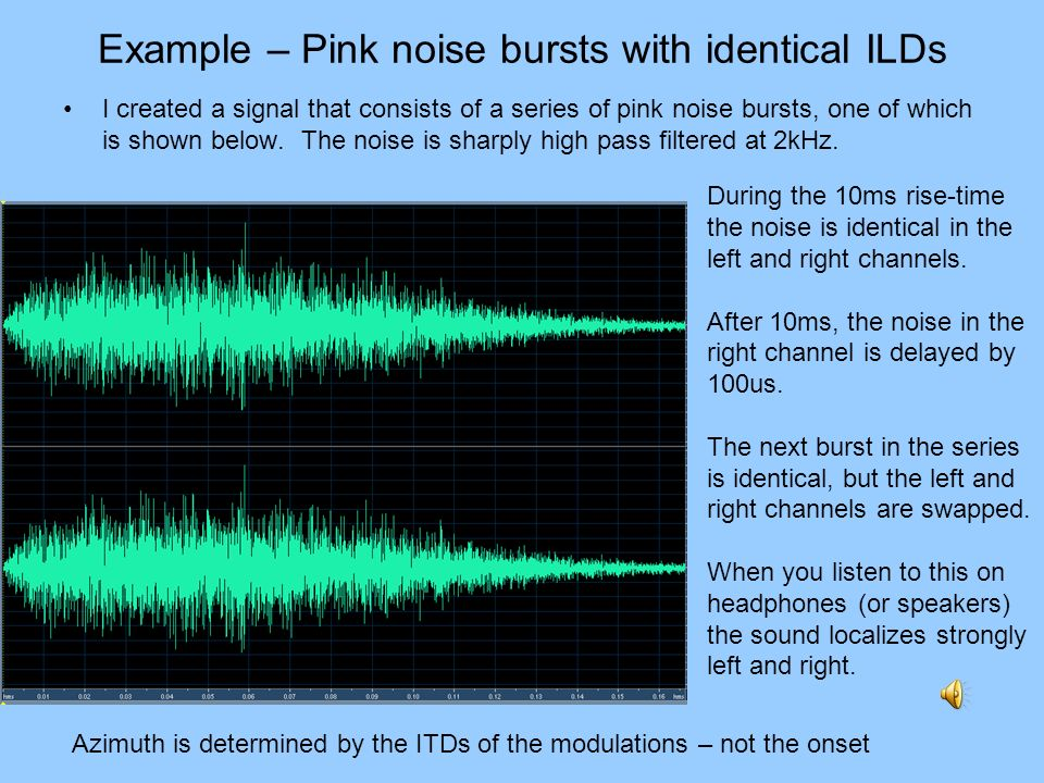 Example – Pink noise bursts with identical ILDs