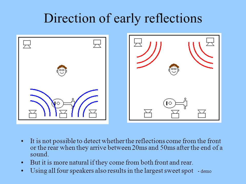 Direction of early reflections