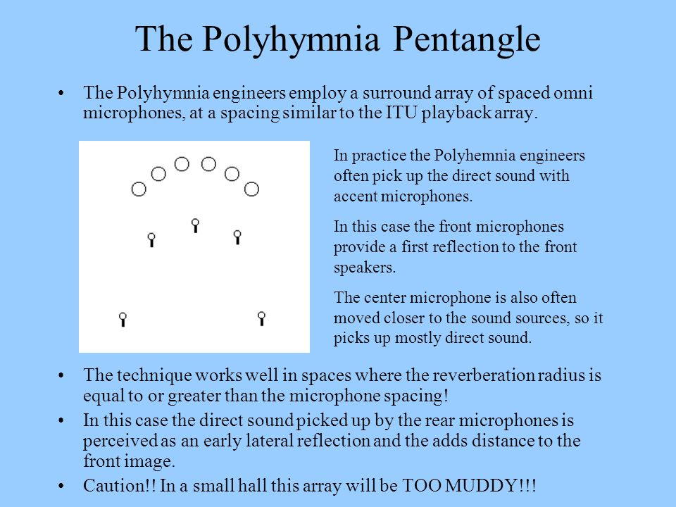 The Polyhymnia Pentangle