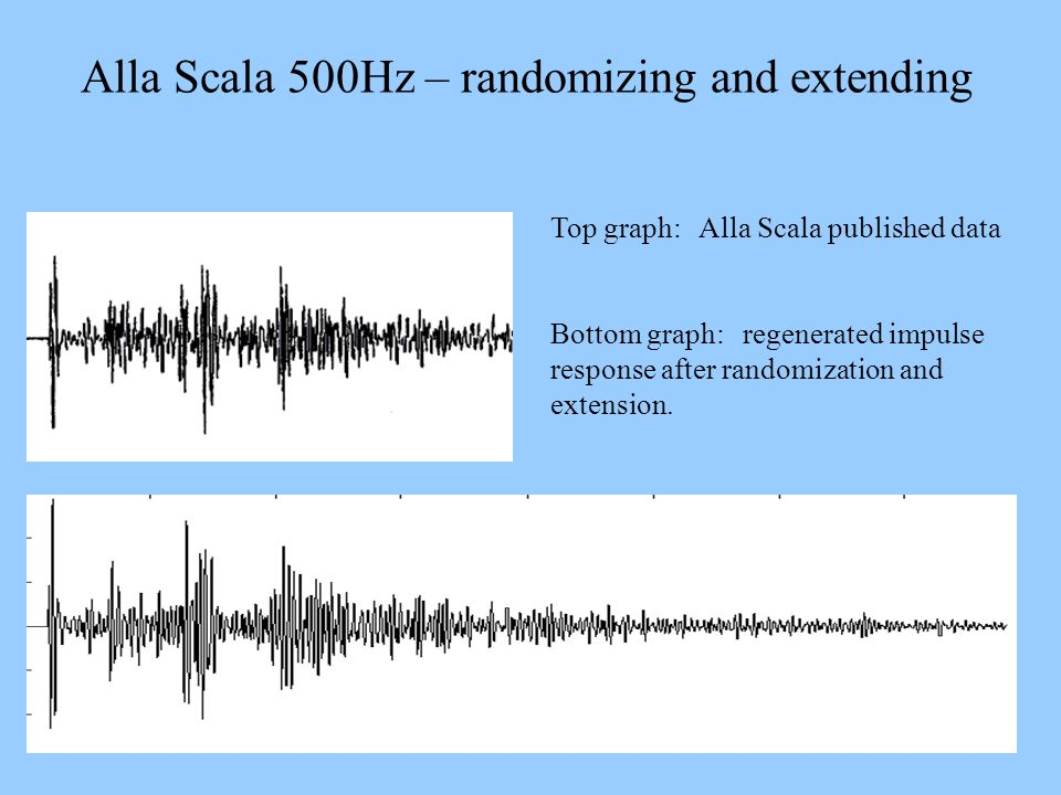 Alla Scala 500Hz – randomizing and extending