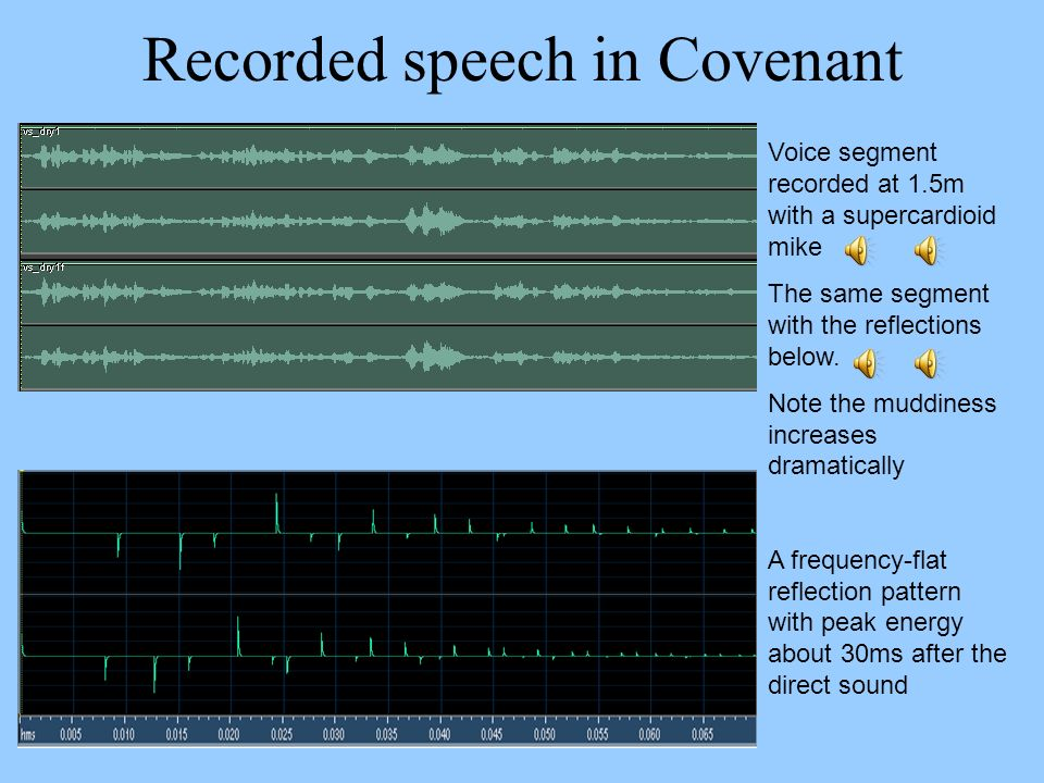 Recorded speech in Covenant