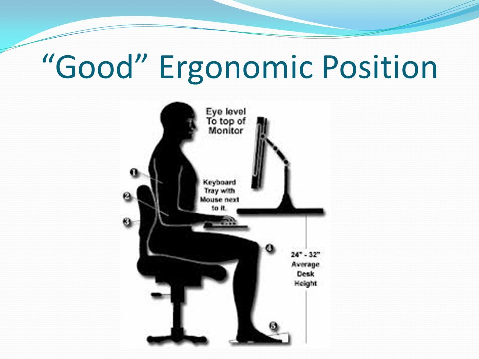 Good Ergonomic Position