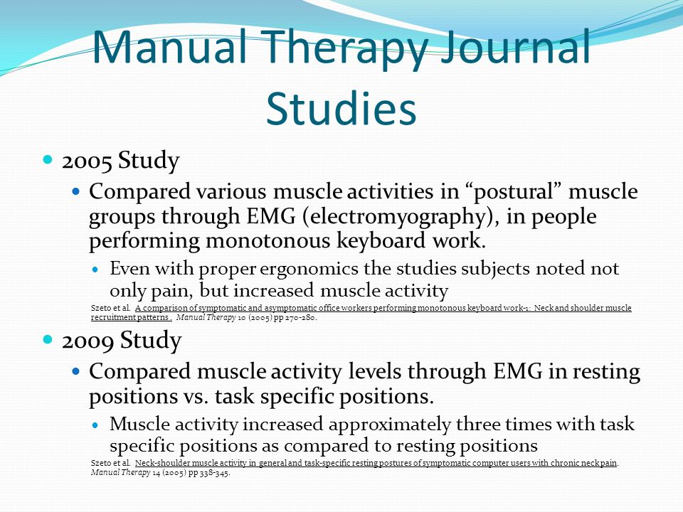 Manual Therapy Journal Studies