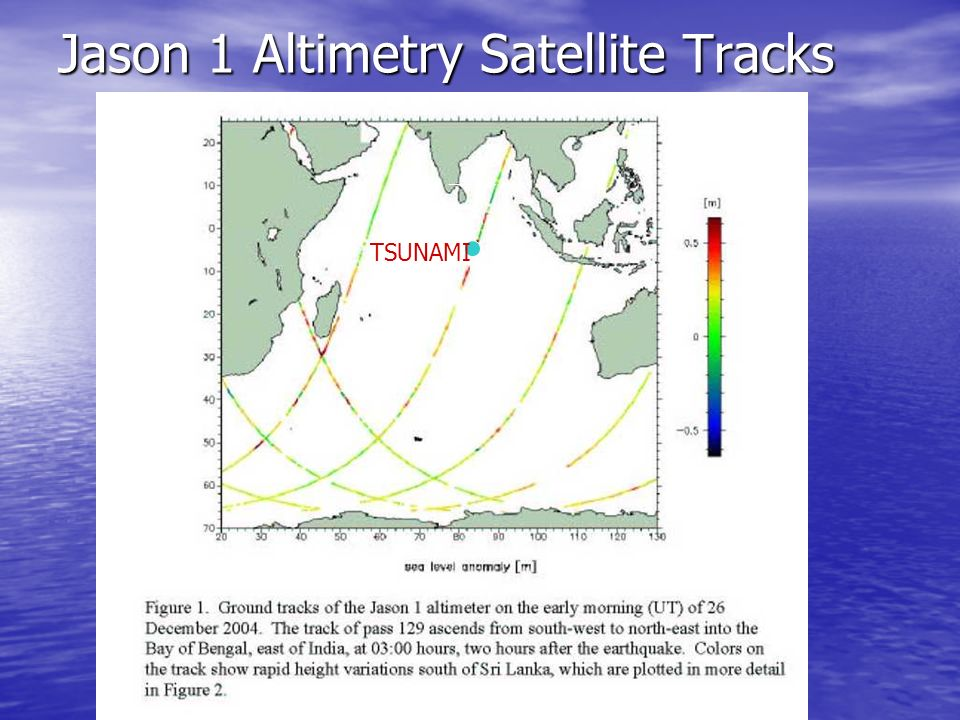 Jason 1 Altimetry Satellite Tracks