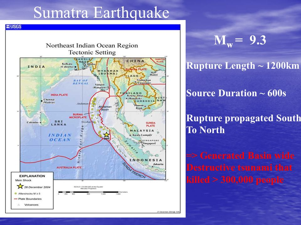 Sumatra Earthquake Mw = 9.3 Rupture Length ~ 1200km