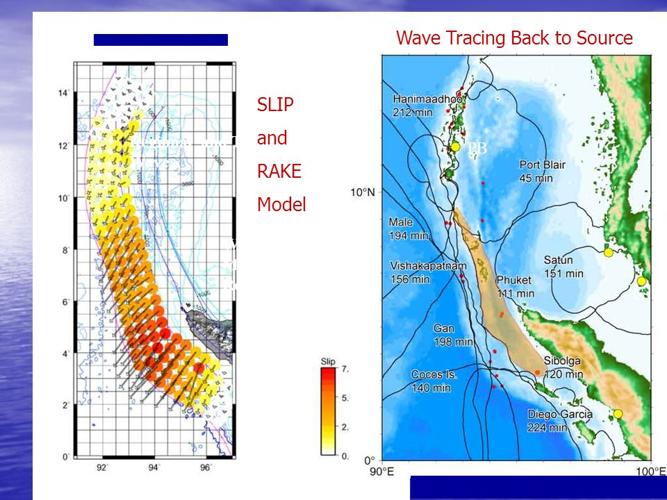 Travel Time Back Track Wave Tracing Back to Source SLIP and RAKE Model