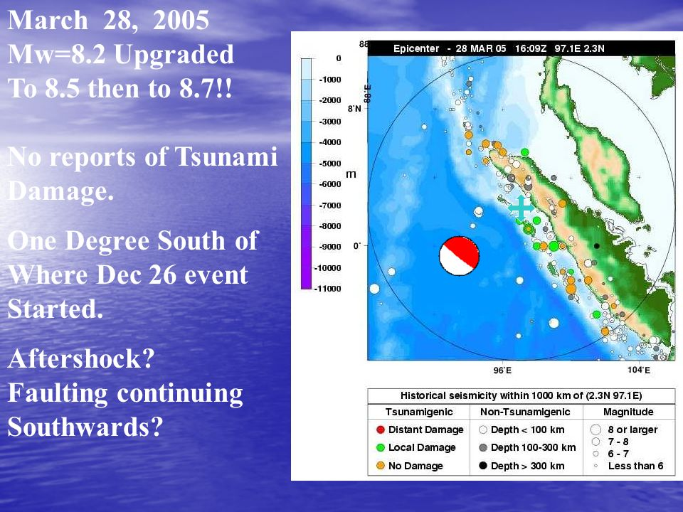 March 28, 2005 Mw=8.2 Upgraded. To 8.5 then to 8.7!! No reports of Tsunami. Damage. One Degree South of.