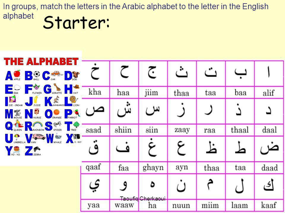 Letter Sounds English Alphabet