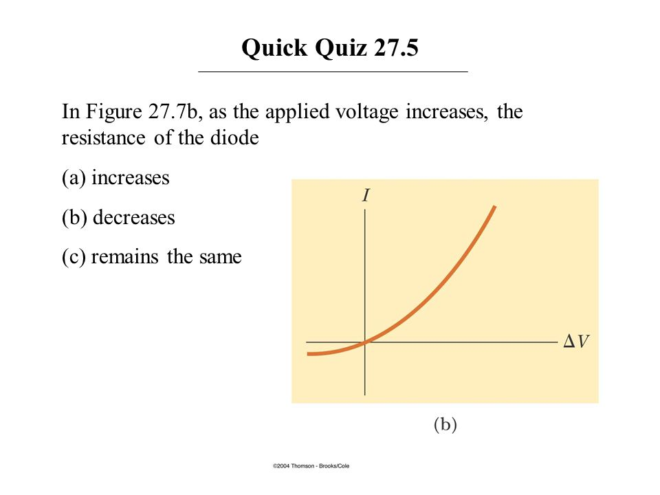 Quick Quiz 27.5 In Figure 27.7b, as the applied voltage increases, the resistance of the diode. (a) increases.