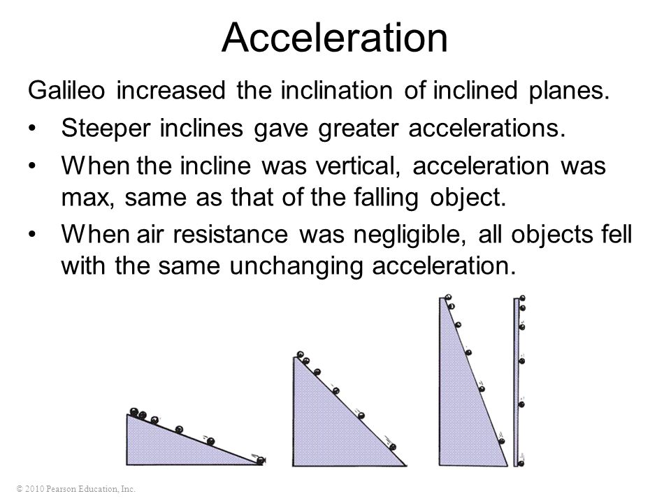 Acceleration Galileo increased the inclination of inclined planes.