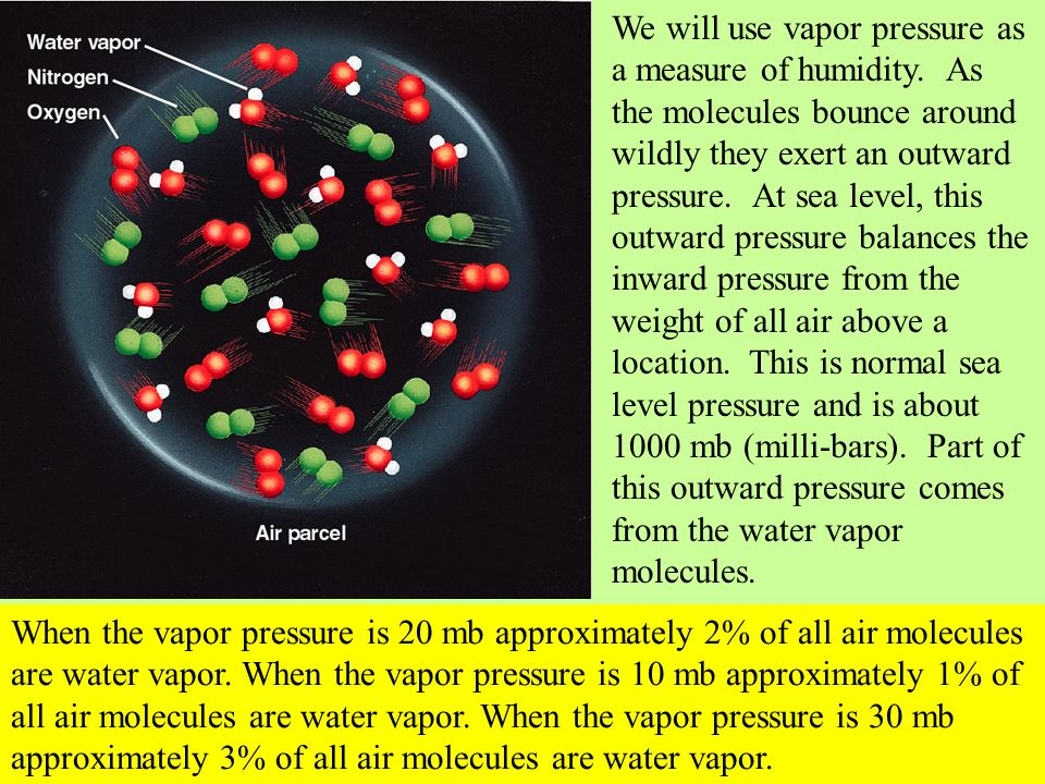 We will use vapor pressure as a measure of humidity