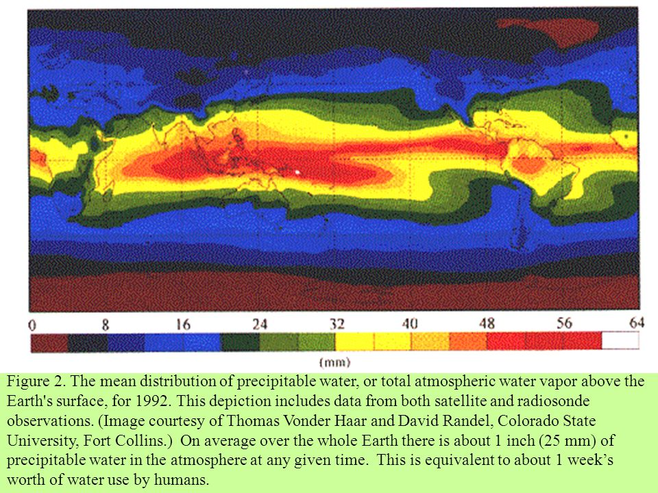 Figure 2. The mean distribution of precipitable water, or total atmospheric water vapor above the Earth s surface, for This depiction includes data from both satellite and radiosonde