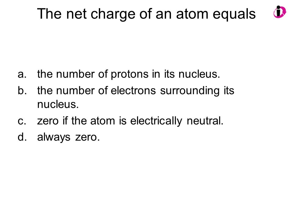 The net charge of an atom equals
