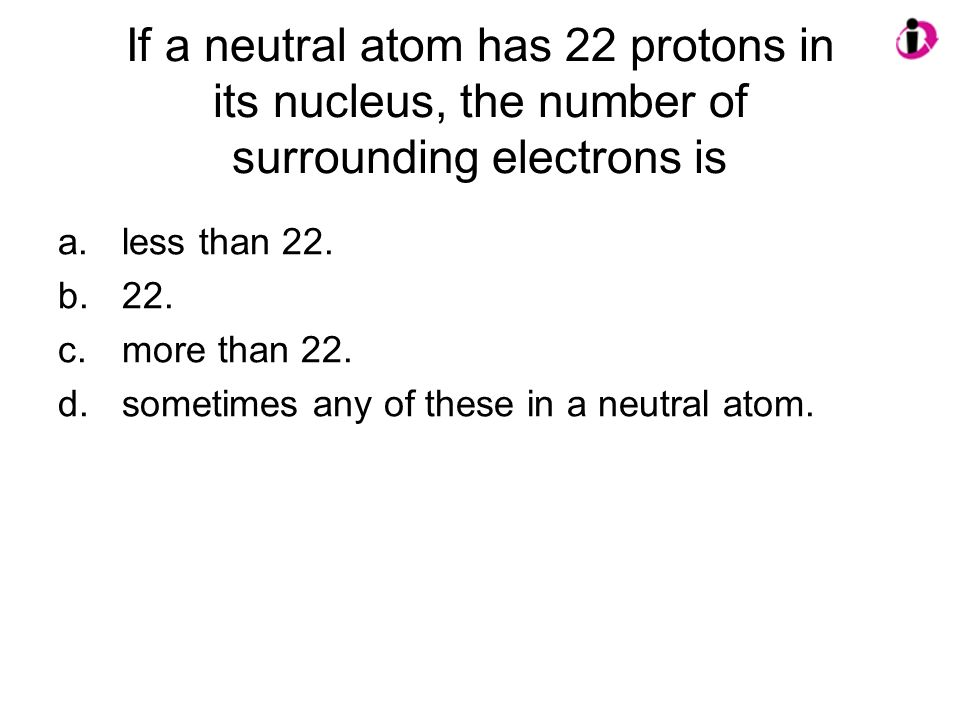 If a neutral atom has 22 protons in its nucleus, the number of surrounding electrons is