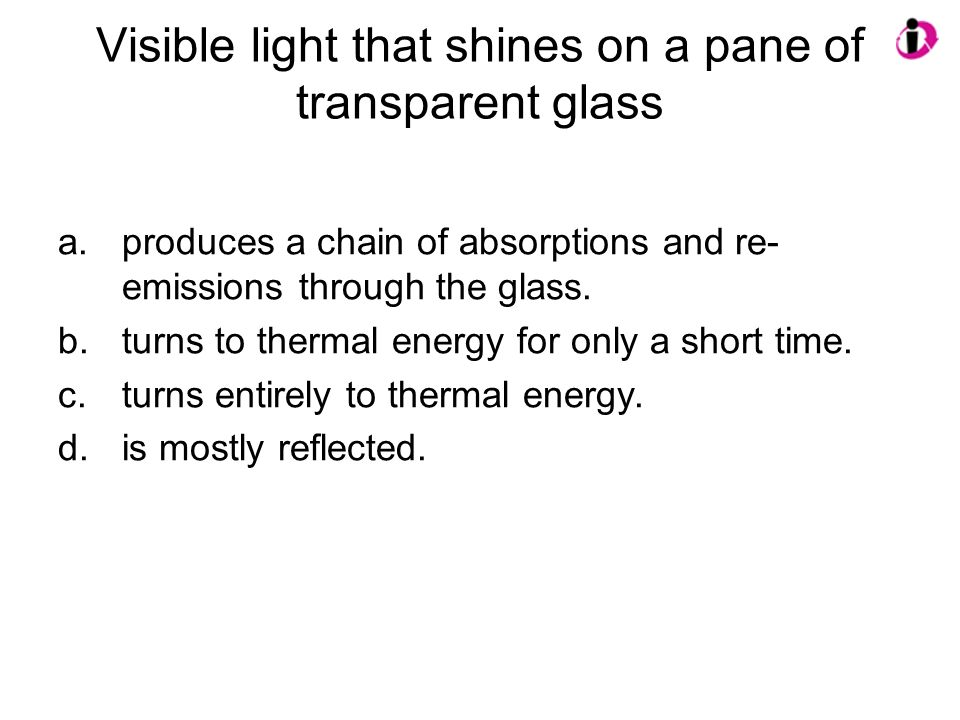 Visible light that shines on a pane of transparent glass
