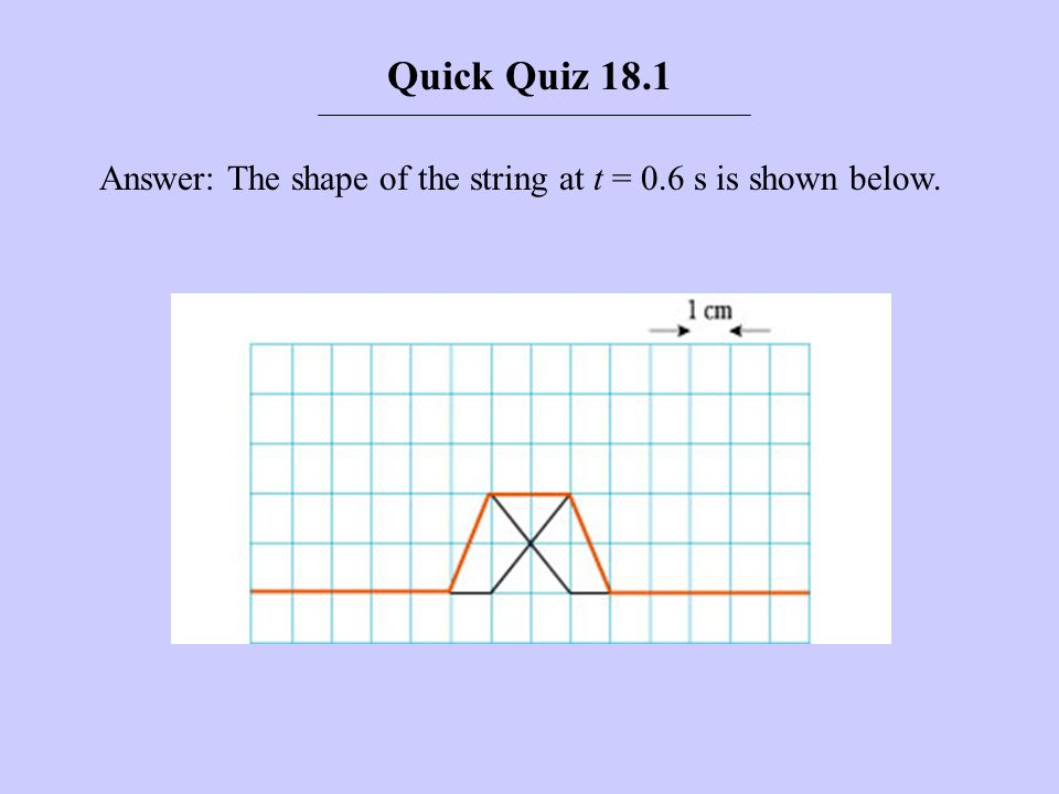 Quick Quiz 18.1 Answer: The shape of the string at t = 0.6 s is shown below.