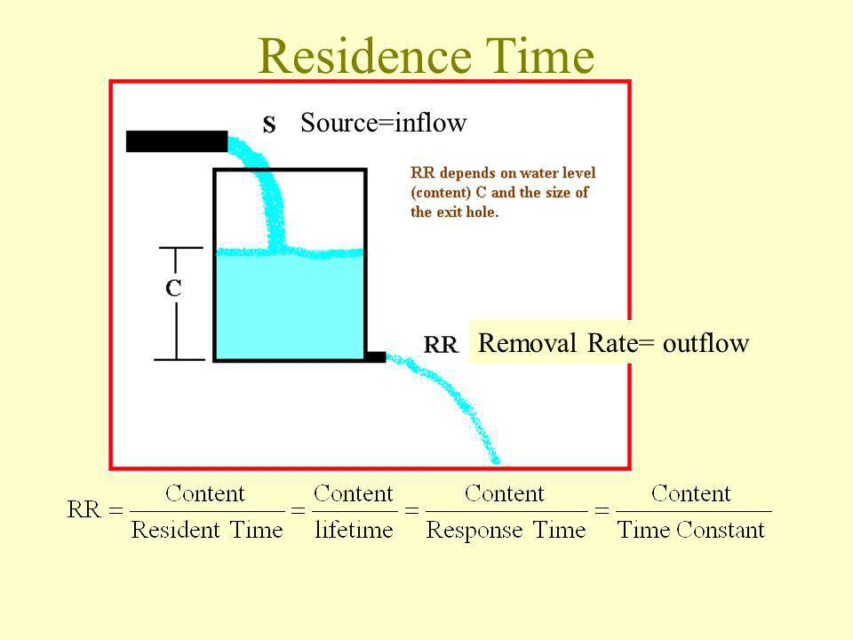 Residence Time Source=inflow Removal Rate= outflow