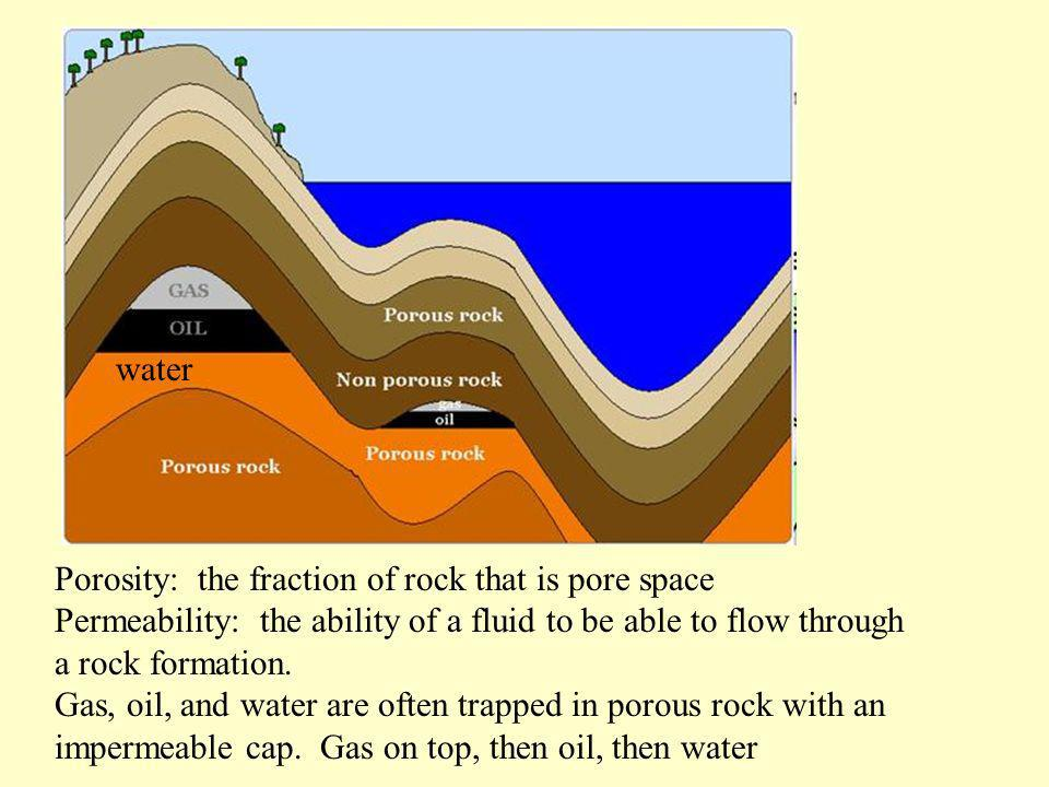 water Porosity: the fraction of rock that is pore space. Permeability: the ability of a fluid to be able to flow through a rock formation.