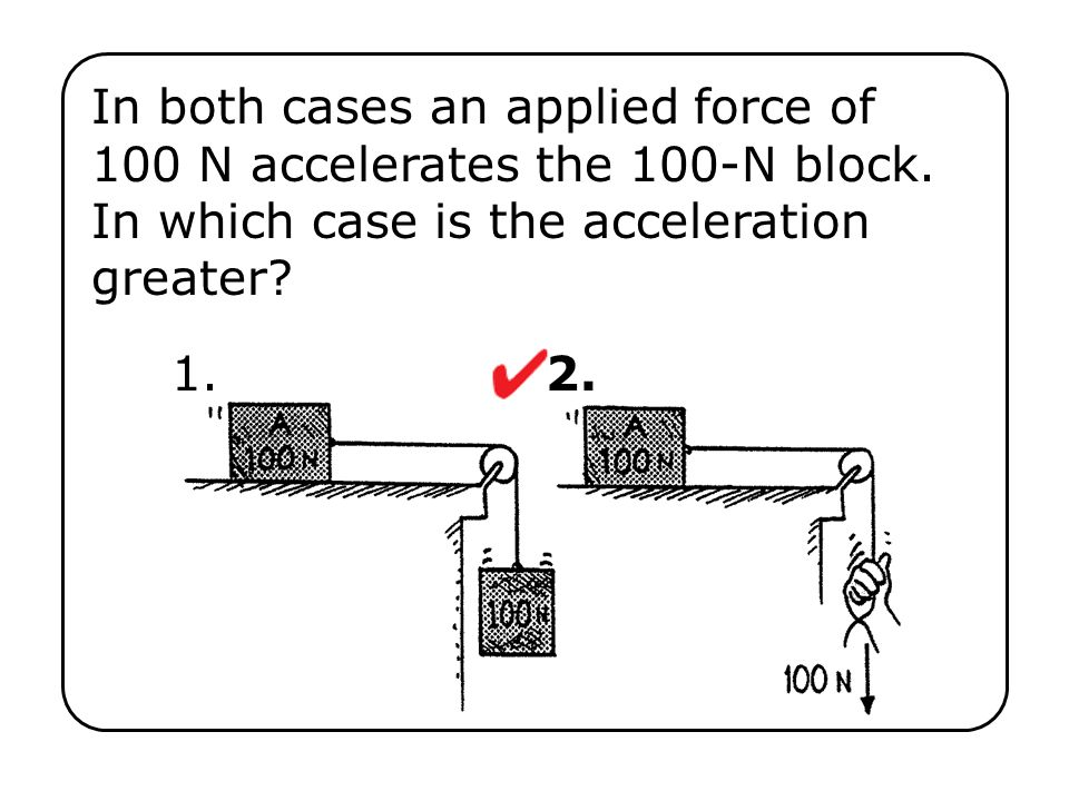 In both cases an applied force of 100 N accelerates the 100-N block