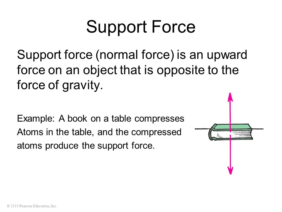 Support Force Support force (normal force) is an upward force on an object that is opposite to the force of gravity.