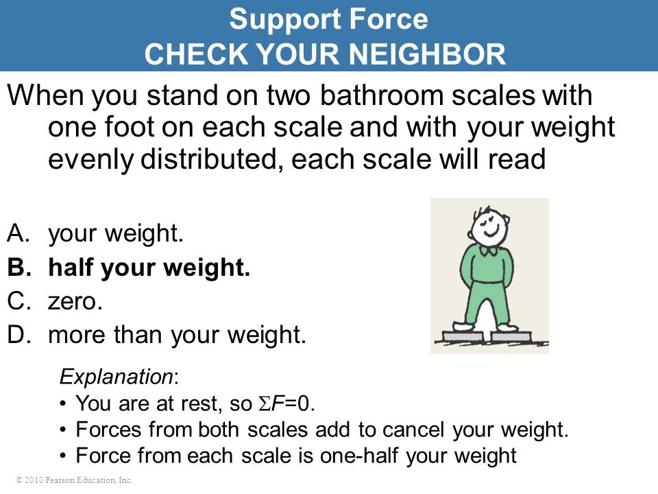 Support Force CHECK YOUR NEIGHBOR