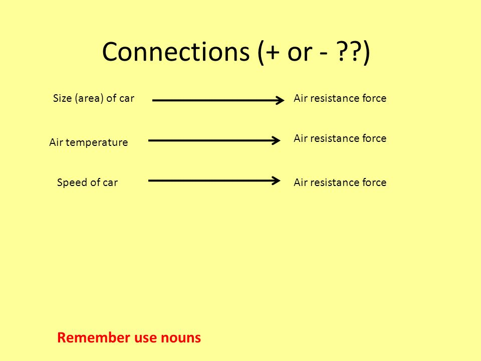 Connections (+ or - ) Remember use nouns Size (area) of car