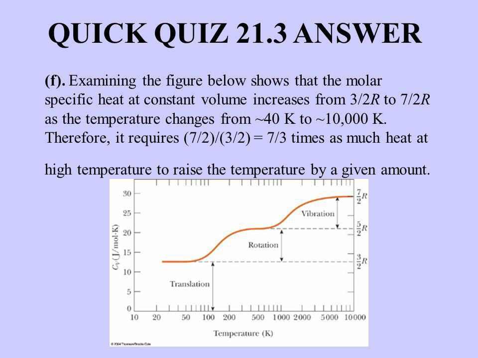QUICK QUIZ 21.3 ANSWER