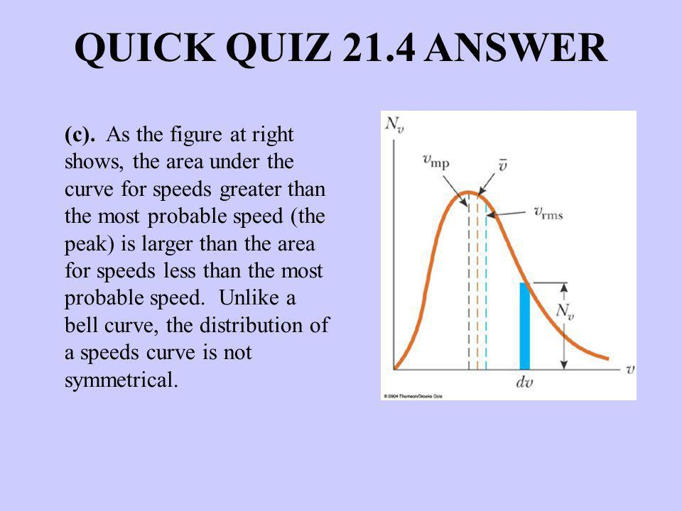 QUICK QUIZ 21.4 ANSWER