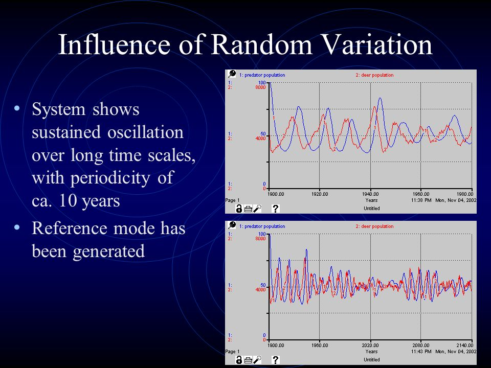 Influence of Random Variation