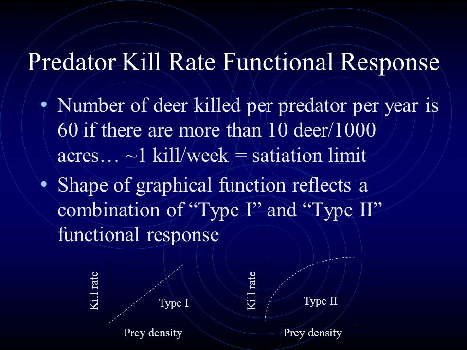 Predator Kill Rate Functional Response