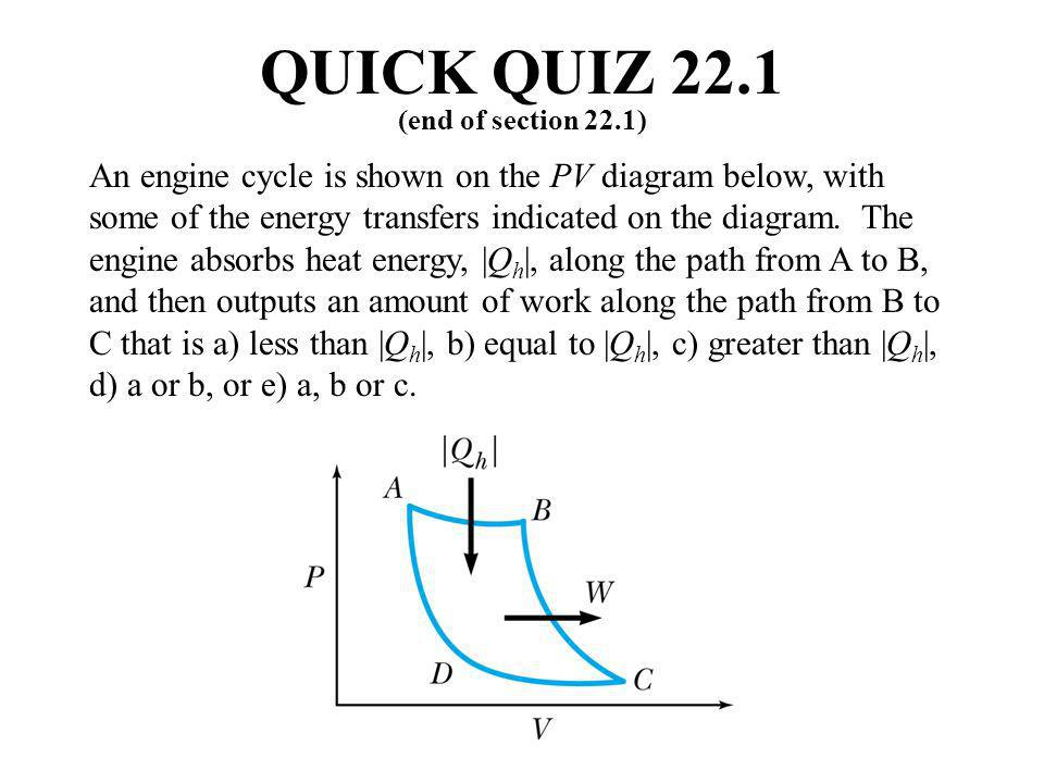 QUICK QUIZ 22.1 (end of section 22.1)