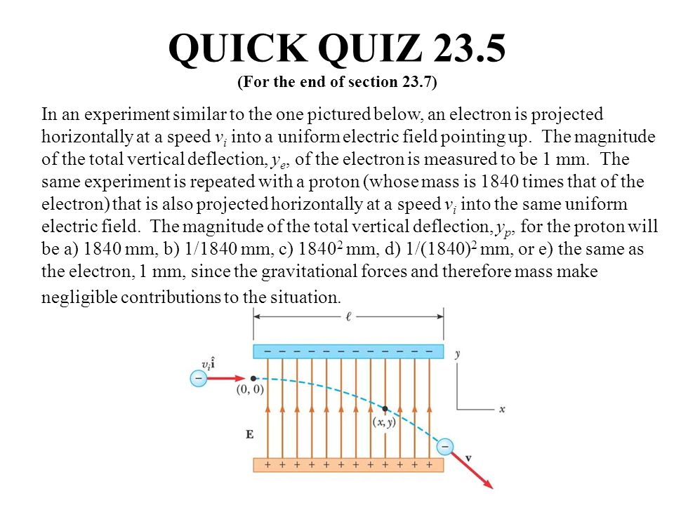 QUICK QUIZ 23.5 (For the end of section 23.7)