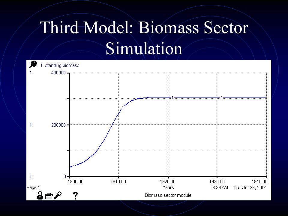 Third Model: Biomass Sector Simulation