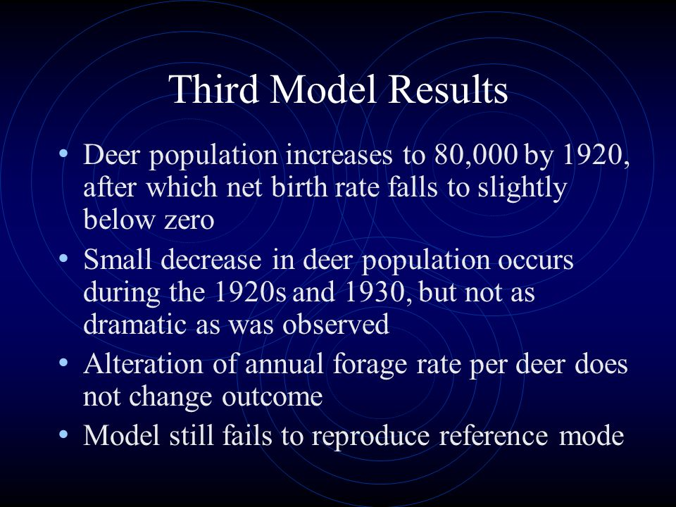 Third Model Results Deer population increases to 80,000 by 1920, after which net birth rate falls to slightly below zero.