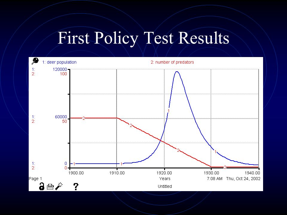 First Policy Test Results