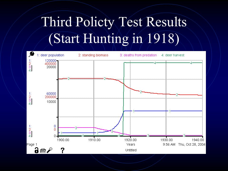 Third Policty Test Results (Start Hunting in 1918)