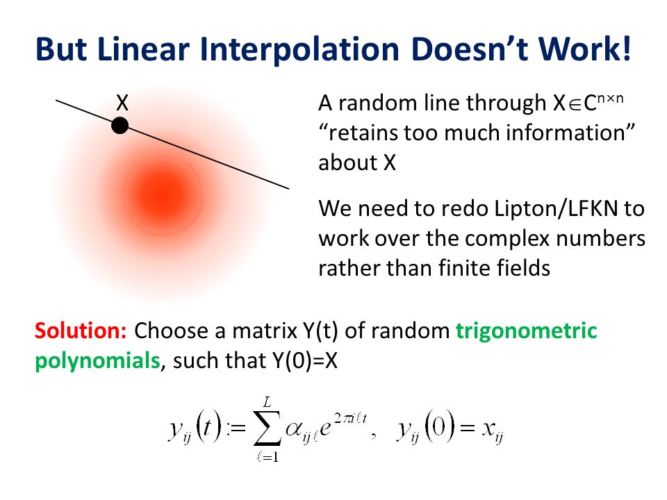 But Linear Interpolation Doesn't Work!