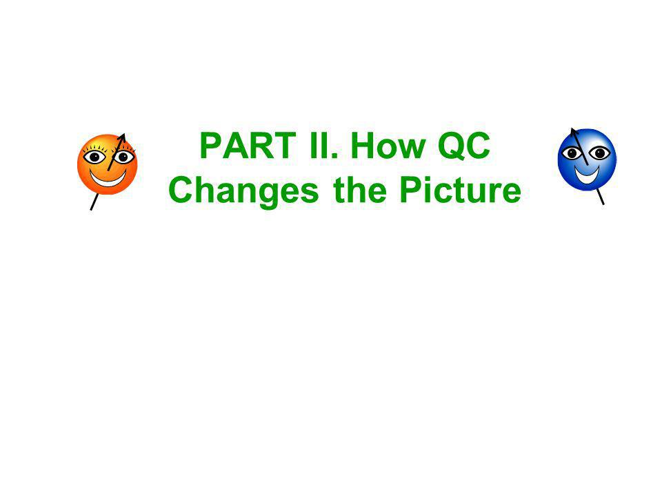 PART II. How QC Changes the Picture