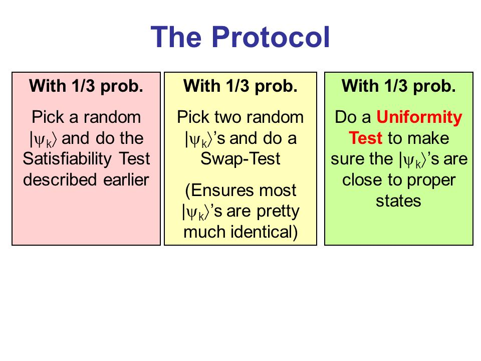 The Protocol With 1/3 prob.