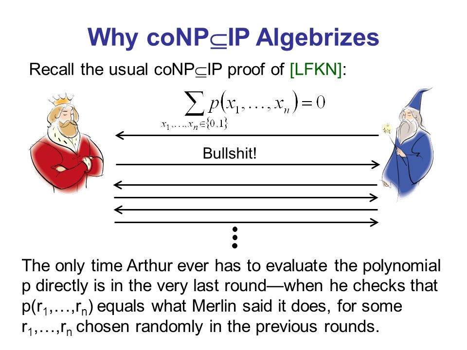 Why coNPIP Algebrizes