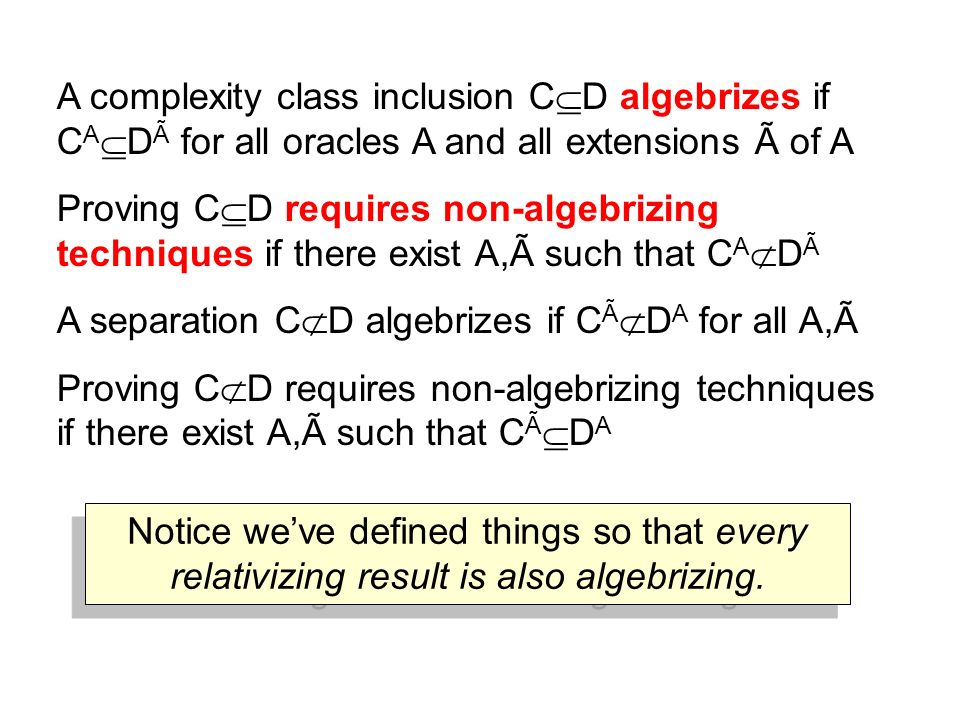 A complexity class inclusion CD algebrizes if CADà for all oracles A and all extensions à of A
