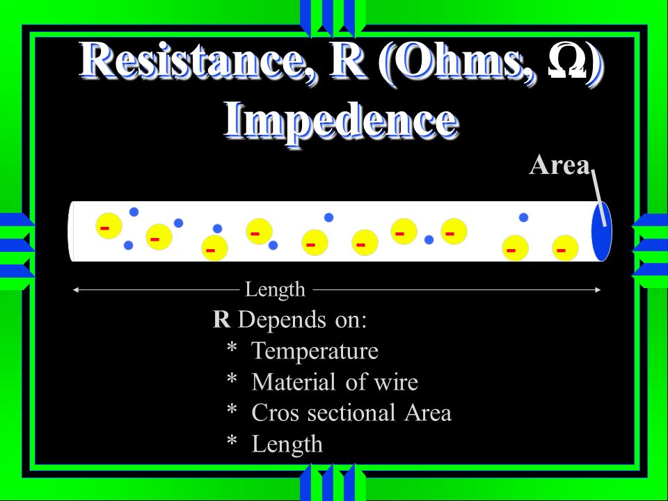 Resistance, R (Ohms, Ω) Impedence
