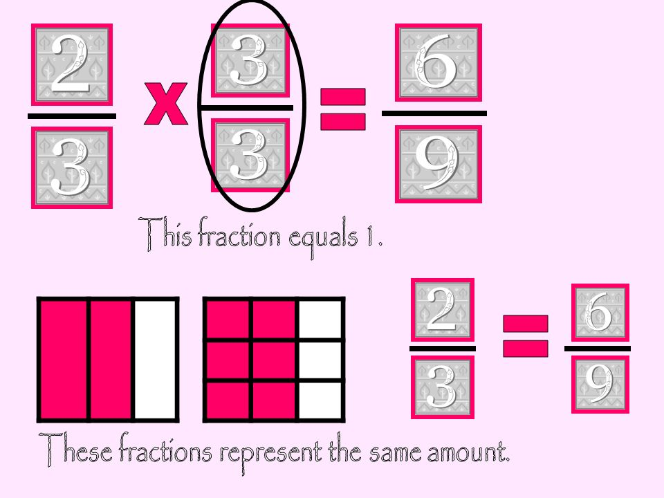 These fractions represent the same amount.