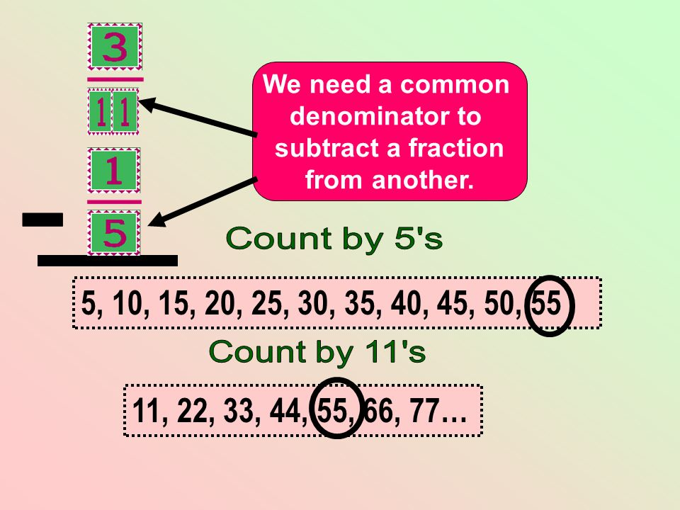 - We need a common. denominator to. subtract a fraction. from another. Count by 5 s. 5, 10, 15, 20, 25, 30, 35, 40, 45, 50, 55.