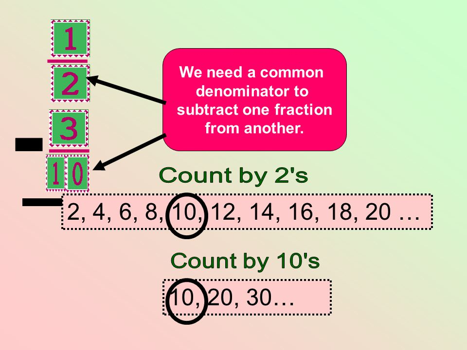 - We need a common. denominator to. subtract one fraction. from another. Count by 2 s. 2, 4, 6, 8, 10, 12, 14, 16, 18, 20 …