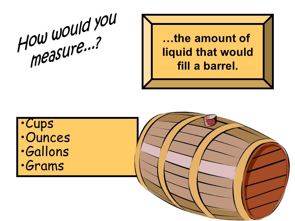 Cups Ounces Gallons Grams How would you measure... …the amount of