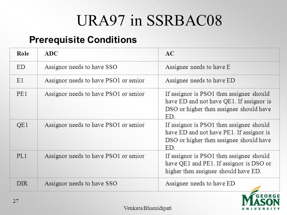 URA97 in SSRBAC08 Prerequisite Conditions Role ADC AC ED