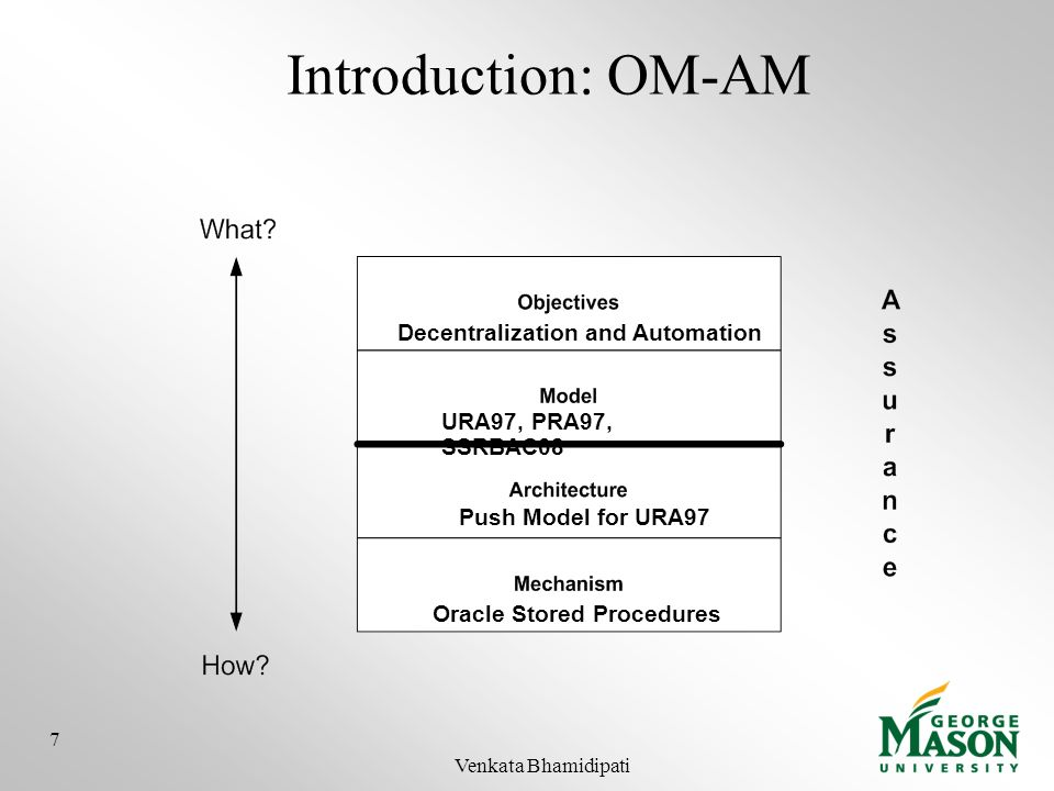 Introduction: OM-AM Decentralization and Automation