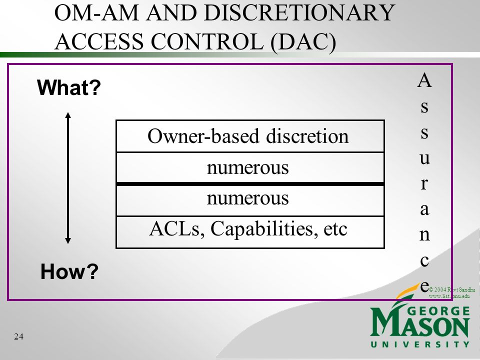 OM-AM AND DISCRETIONARY ACCESS CONTROL (DAC)