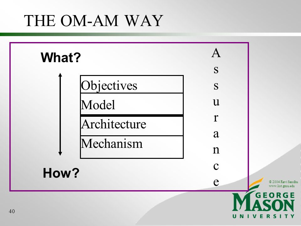 THE OM-AM WAY A What s u Objectives r Model a n Architecture c